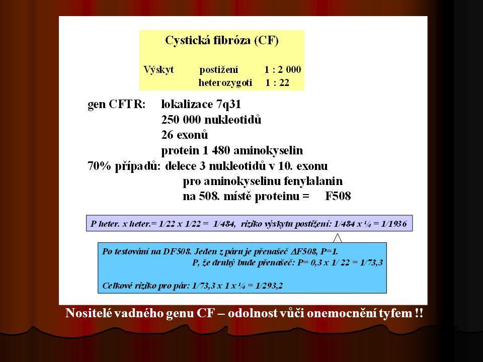 Nositelé vadného genu CF – odolnost vůči onemocnění tyfem !!