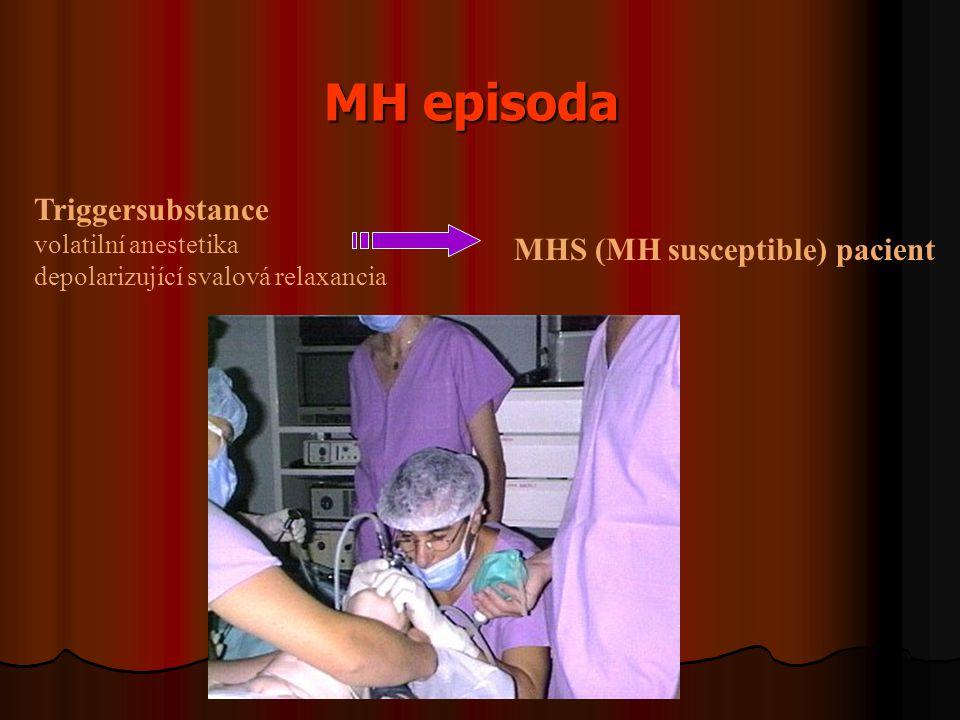 MH episoda Triggersubstance volatilní anestetika depolarizující svalová relaxancia MHS (MH susceptible) pacient