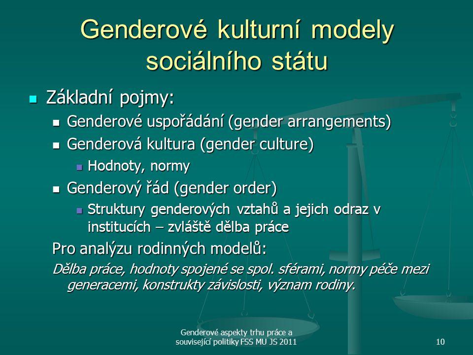 Genderové aspekty trhu práce a související politiky FSS MU JS 201110 Genderové kulturní modely sociálního státu Základní pojmy: Základní pojmy: Genderové uspořádání (gender arrangements) Genderové uspořádání (gender arrangements) Genderová kultura (gender culture) Genderová kultura (gender culture) Hodnoty, normy Hodnoty, normy Genderový řád (gender order) Genderový řád (gender order) Struktury genderových vztahů a jejich odraz v institucích – zvláště dělba práce Struktury genderových vztahů a jejich odraz v institucích – zvláště dělba práce Pro analýzu rodinných modelů: Dělba práce, hodnoty spojené se spol.