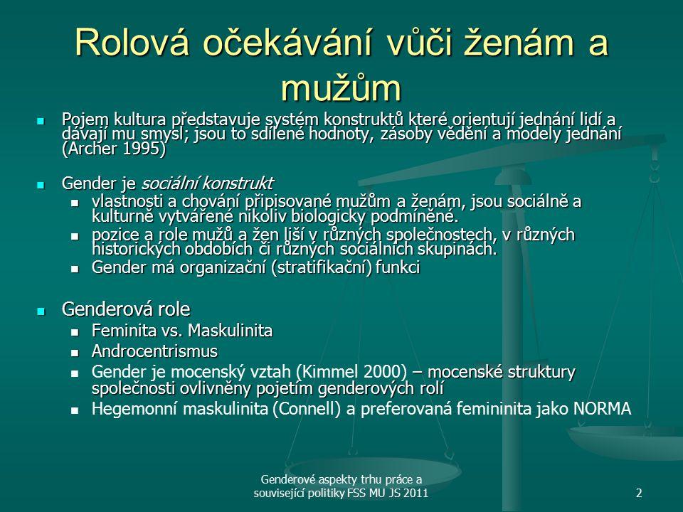 Genderové aspekty trhu práce a související politiky FSS MU JS 20112 Rolová očekávání vůči ženám a mužům Pojem kultura představuje systém konstruktů které orientují jednání lidí a dávají mu smysl; jsou to sdílené hodnoty, zásoby vědění a modely jednání (Archer 1995) Pojem kultura představuje systém konstruktů které orientují jednání lidí a dávají mu smysl; jsou to sdílené hodnoty, zásoby vědění a modely jednání (Archer 1995) Gender je sociální konstrukt Gender je sociální konstrukt vlastnosti a chování připisované mužům a ženám, jsou sociálně a kulturně vytvářené nikoliv biologicky podmíněné.
