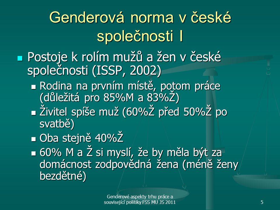 Genderové aspekty trhu práce a související politiky FSS MU JS 20115 Genderová norma v české společnosti I Postoje k rolím mužů a žen v české společnosti (ISSP, 2002) Postoje k rolím mužů a žen v české společnosti (ISSP, 2002) Rodina na prvním místě, potom práce (důležitá pro 85%M a 83%Ž) Rodina na prvním místě, potom práce (důležitá pro 85%M a 83%Ž) Živitel spíše muž (60%Ž před 50%Ž po svatbě) Živitel spíše muž (60%Ž před 50%Ž po svatbě) Oba stejně 40%Ž Oba stejně 40%Ž 60% M a Ž si myslí, že by měla být za domácnost zodpovědná žena (méně ženy bezdětné) 60% M a Ž si myslí, že by měla být za domácnost zodpovědná žena (méně ženy bezdětné)