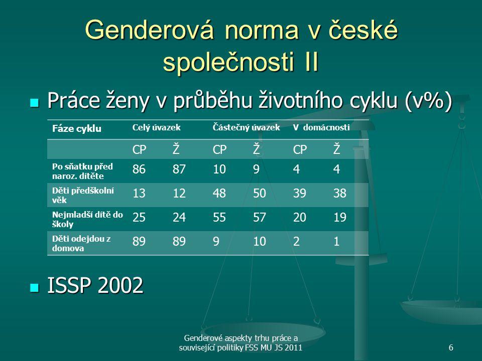 Genderové aspekty trhu práce a související politiky FSS MU JS 20116 Genderová norma v české společnosti II Práce ženy v průběhu životního cyklu (v%) Práce ženy v průběhu životního cyklu (v%) ISSP 2002 ISSP 2002 Fáze cyklu Celý úvazekČástečný úvazekV domácnosti CPŽ Ž Ž Po sňatku před naroz.