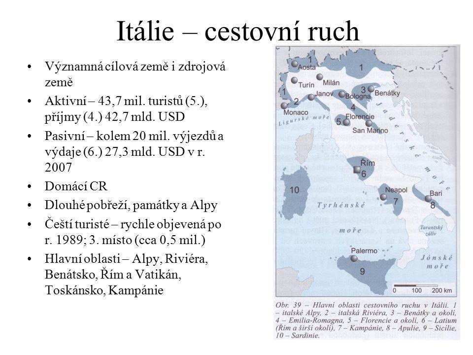 Itálie – cestovní ruch Významná cílová země i zdrojová země Aktivní – 43,7 mil. turistů (5.), příjmy (4.) 42,7 mld. USD Pasivní – kolem 20 mil. výjezd