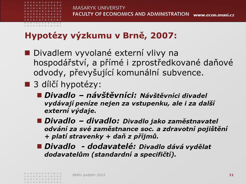 www.econ.muni.cz 21 Hypotézy výzkumu v Brně, 2007: Divadlem vyvolané externí vlivy na hospodářství, a přímé i zprostředkované daňové odvody, převyšující komunální subvence.
