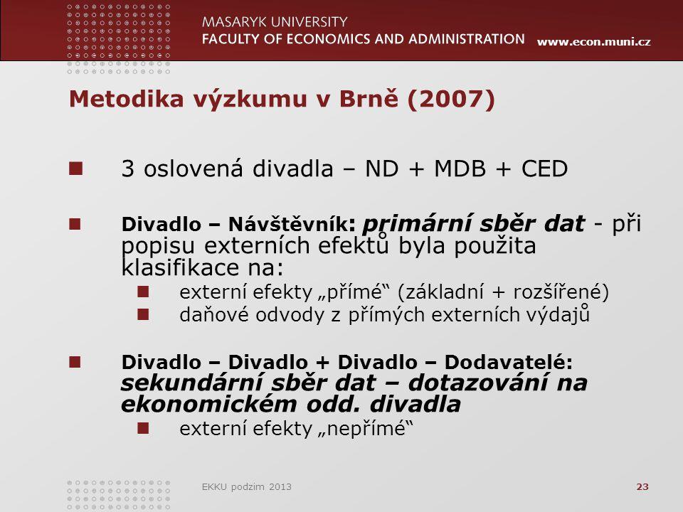 """www.econ.muni.cz 23 Metodika výzkumu v Brně (2007) 3 oslovená divadla – ND + MDB + CED Divadlo – Návštěvník : primární sběr dat - při popisu externích efektů byla použita klasifikace na: externí efekty """"přímé (základní + rozšířené) daňové odvody z přímých externích výdajů Divadlo – Divadlo + Divadlo – Dodavatelé: sekundární sběr dat – dotazování na ekonomickém odd."""