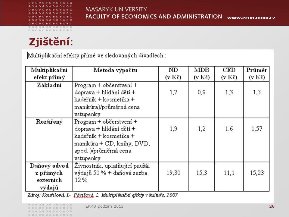 www.econ.muni.cz 26 Zjištění: EKKU podzim 2013