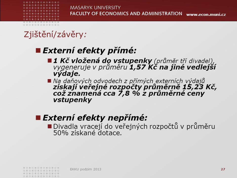 www.econ.muni.cz EKKU podzim 201327 Zjištění/závěry: Externí efekty přímé: 1 Kč vložená do vstupenky (průměr tří divadel), vygeneruje v průměru 1,57 Kč na jiné vedlejší výdaje.