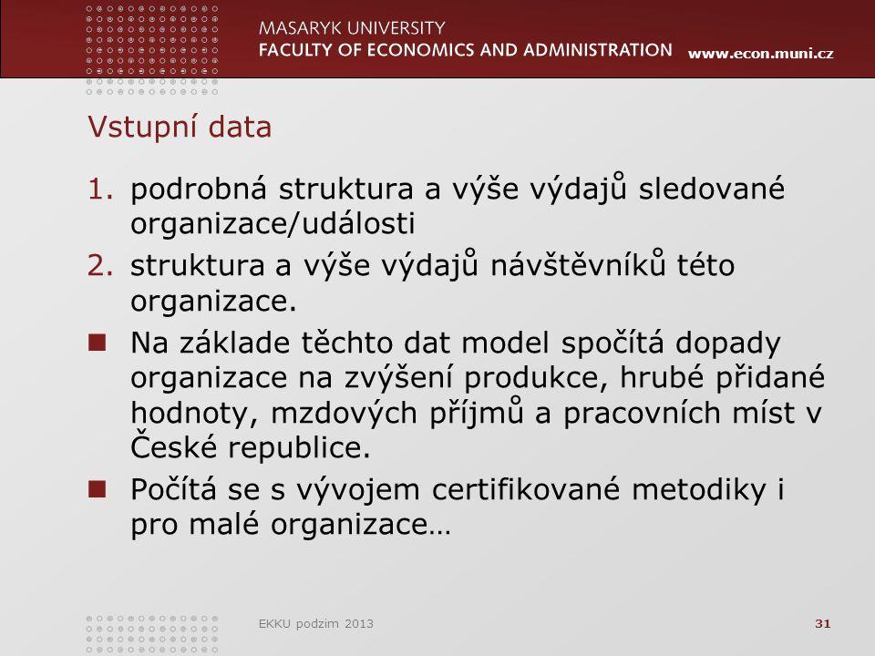 www.econ.muni.cz Vstupní data 1.podrobná struktura a výše výdajů sledované organizace/události 2.struktura a výše výdajů návštěvníků této organizace.