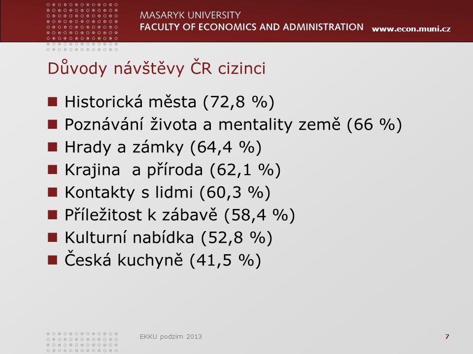 www.econ.muni.cz Důvody návštěvy ČR cizinci Historická města (72,8 %) Poznávání života a mentality země (66 %) Hrady a zámky (64,4 %) Krajina a příroda (62,1 %) Kontakty s lidmi (60,3 %) Příležitost k zábavě (58,4 %) Kulturní nabídka (52,8 %) Česká kuchyně (41,5 %) EKKU podzim 20137