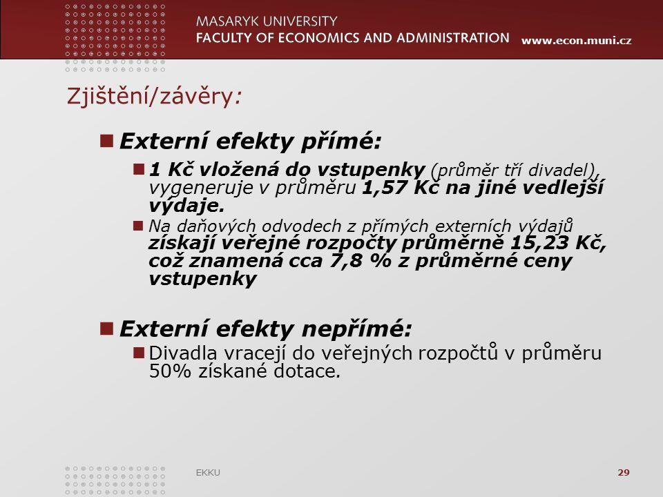 www.econ.muni.cz EKKU29 Zjištění/závěry: Externí efekty přímé: 1 Kč vložená do vstupenky (průměr tří divadel), vygeneruje v průměru 1,57 Kč na jiné ve