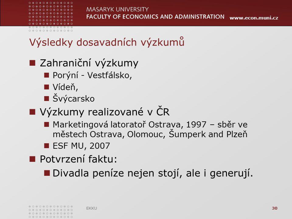 www.econ.muni.cz EKKU30 Výsledky dosavadních výzkumů Zahraniční výzkumy Porýní - Vestfálsko, Vídeň, Švýcarsko Výzkumy realizované v ČR Marketingová la