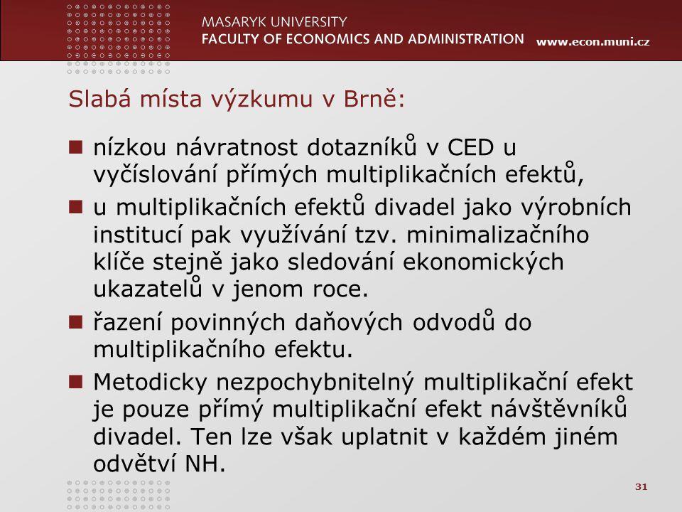 www.econ.muni.cz 31 Slabá místa výzkumu v Brně: nízkou návratnost dotazníků v CED u vyčíslování přímých multiplikačních efektů, u multiplikačních efek