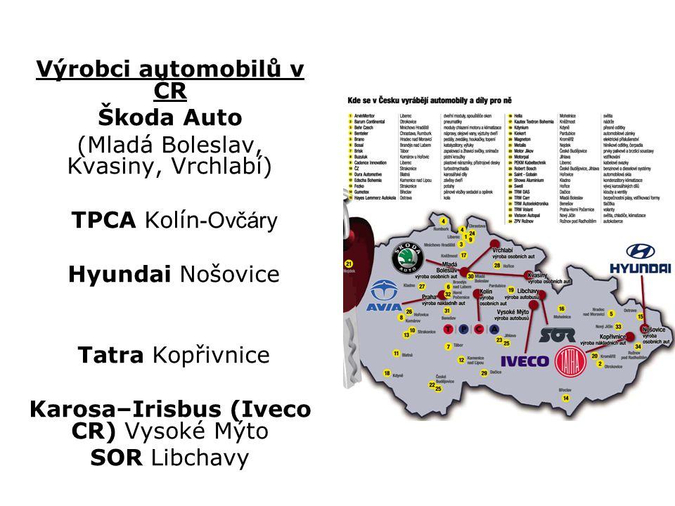 Výrobci automobilů v ČR Škoda Auto (Mladá Boleslav, Kvasiny, Vrchlabí) TPCA Kolín -Ovčáry Hyundai Nošovice Tatra Kopřivnice Karosa–Irisbus (Iveco CR) Vysoké Mýto SOR Libchavy