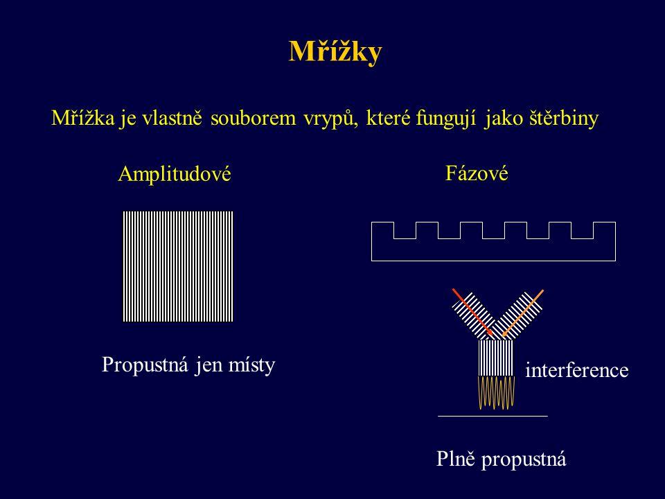 Mřížky Amplitudové Mřížka je vlastně souborem vrypů, které fungují jako štěrbiny. Fázové Propustná jen místy Plně propustná interference