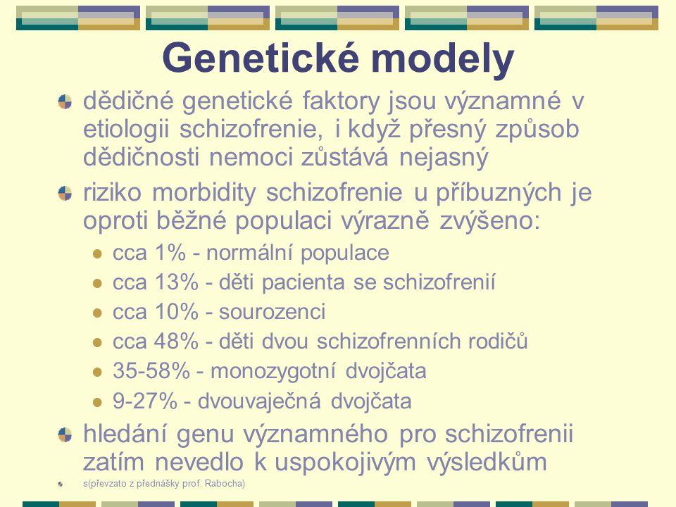 Genetické modely dědičné genetické faktory jsou významné v etiologii schizofrenie, i když přesný způsob dědičnosti nemoci zůstává nejasný riziko morbi