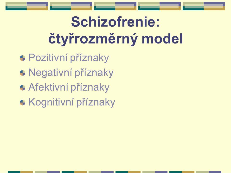 Schizofrenie: čtyřrozměrný model Pozitivní příznaky Negativní příznaky Afektivní příznaky Kognitivní příznaky