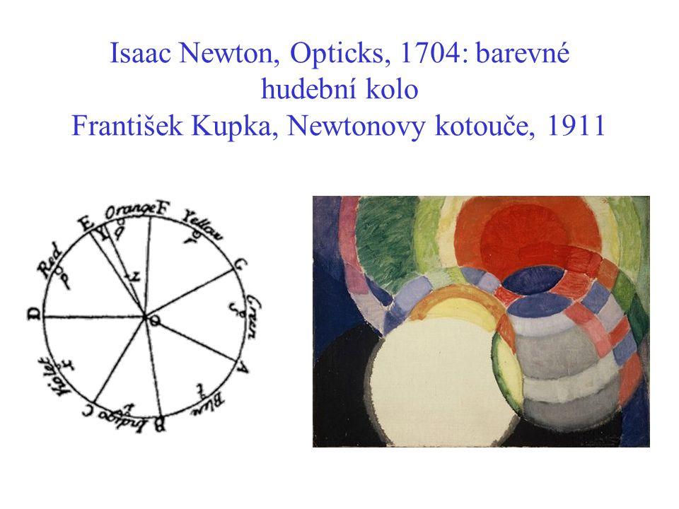 Isaac Newton, Opticks, 1704: barevné hudební kolo František Kupka, Newtonovy kotouče, 1911