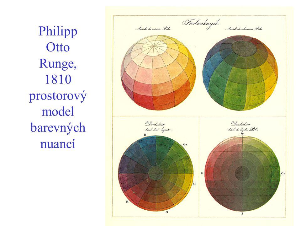 Philipp Otto Runge, 1810 prostorový model barevných nuancí