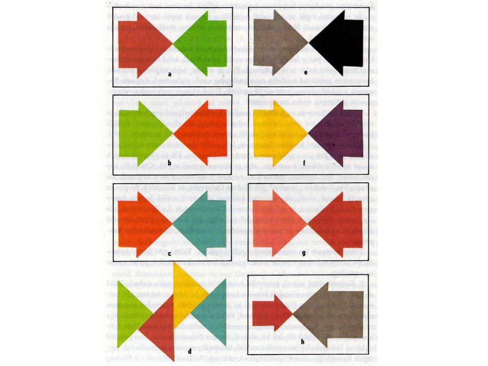 Rovnovážné proporce barev podle A. Schopenhauera