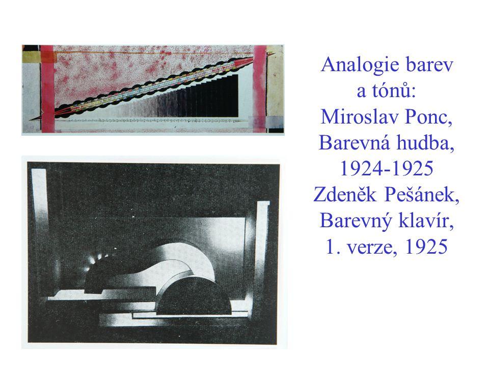 Analogie barev a tónů: Miroslav Ponc, Barevná hudba, 1924-1925 Zdeněk Pešánek, Barevný klavír, 1. verze, 1925