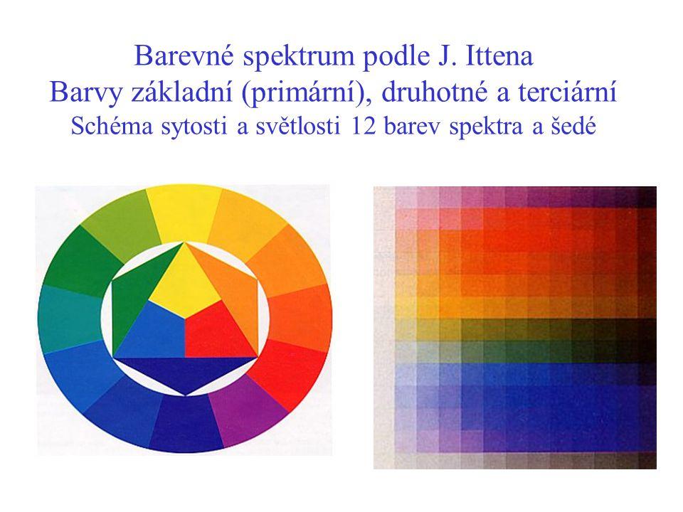 Barevné spektrum podle J. Ittena Barvy základní (primární), druhotné a terciární Schéma sytosti a světlosti 12 barev spektra a šedé