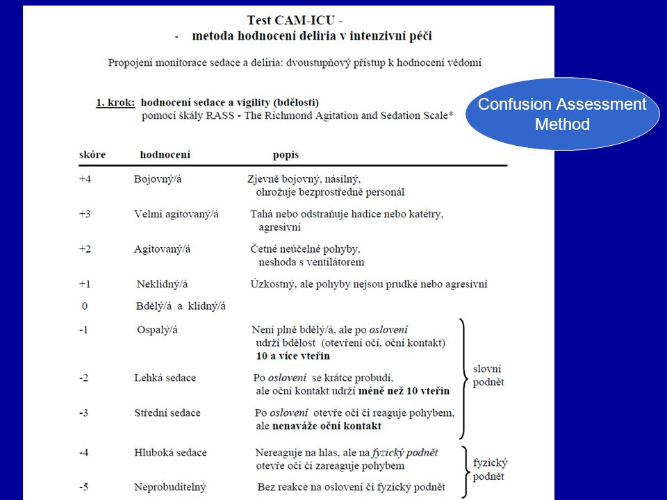 Confusion Assessment Method