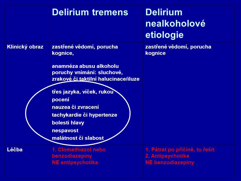 Delirium tremensDelirium nealkoholové etiologie Klinický obrazzastřené vědomí, porucha kognice, anamnéza abusu alkoholu poruchy vnímání: sluchové, zra