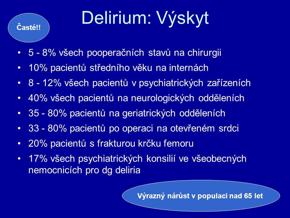 Delirium: Výskyt 5 - 8% všech pooperačních stavů na chirurgii 10% pacientů středního věku na internách 8 - 12% všech pacientů v psychiatrických zaříze