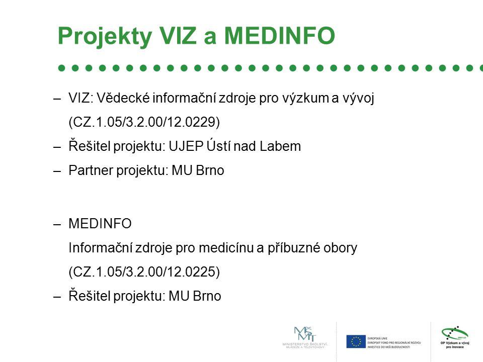 Projekty VIZ a MEDINFO –VIZ: Vědecké informační zdroje pro výzkum a vývoj (CZ.1.05/3.2.00/12.0229) –Řešitel projektu: UJEP Ústí nad Labem –Partner pro