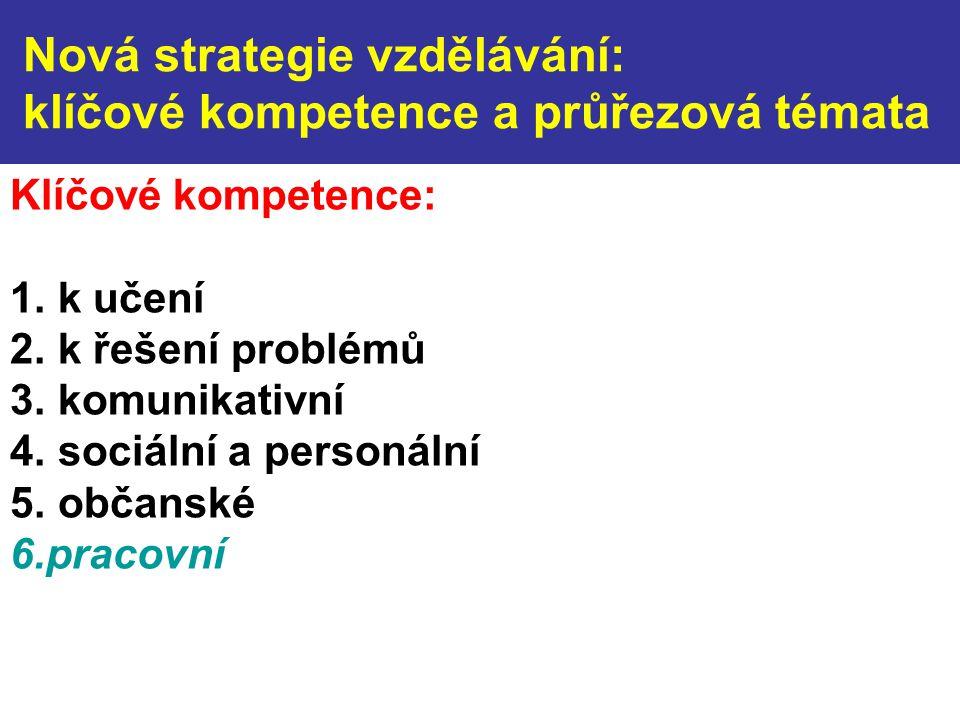 Nová strategie vzdělávání: klíčové kompetence a průřezová témata Klíčové kompetence: 1.