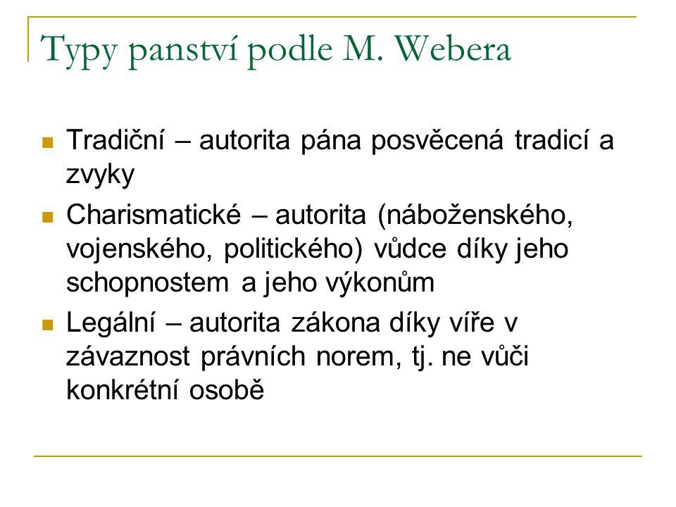 Typy panství podle M.