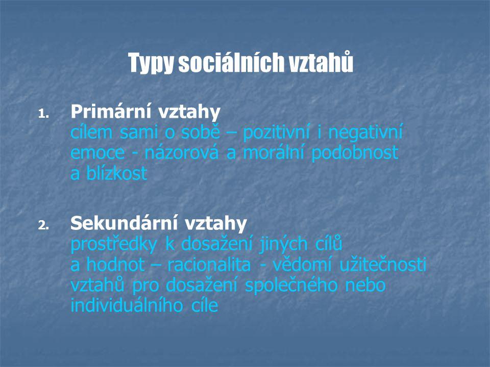 Typy sociálních vztahů 1. 1.