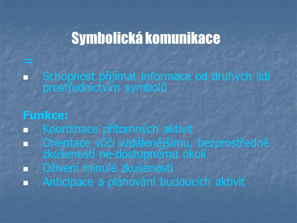 Symbolická komunikace = Schopnost přijímat informace od druhých lidí prostřednictvím symbolů Funkce: Koordinace přítomných aktivit Orientace vůči vzdálenějšímu, bezprostředně zkušeností ne-dostupnému okolí Oživení minulé zkušenosti Anticipace a plánování budoucích aktivit