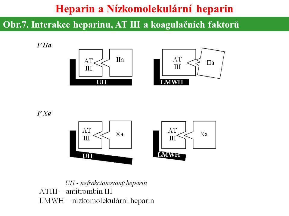 Heparin a Nízkomolekulární heparin Obr.7. Interakce heparinu, AT III a koagulačních faktorů