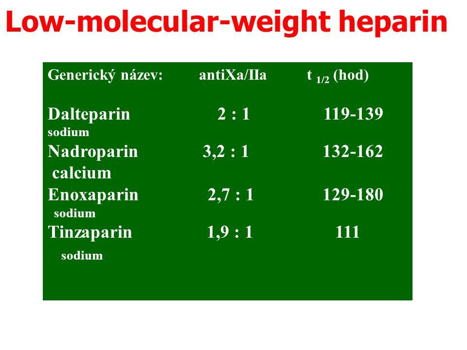 Generický název: antiXa/IIa t 1/2 (hod) Dalteparin 2 : 1 119-139 sodium Nadroparin 3,2 : 1 132-162 calcium Enoxaparin 2,7 : 1 129-180 sodium Tinzapari