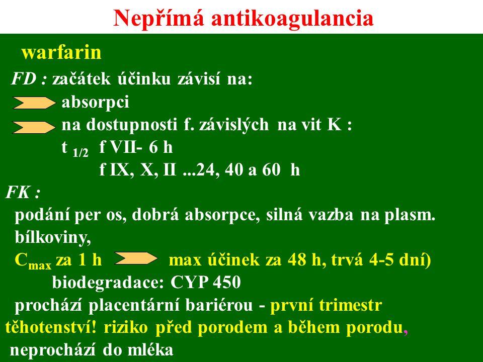 Nepřímá antikoagulancia warfarin FD : začátek účinku závisí na: absorpci na dostupnosti f. závislých na vit K : t 1/2 f VII- 6 h f IX, X, II...24, 40