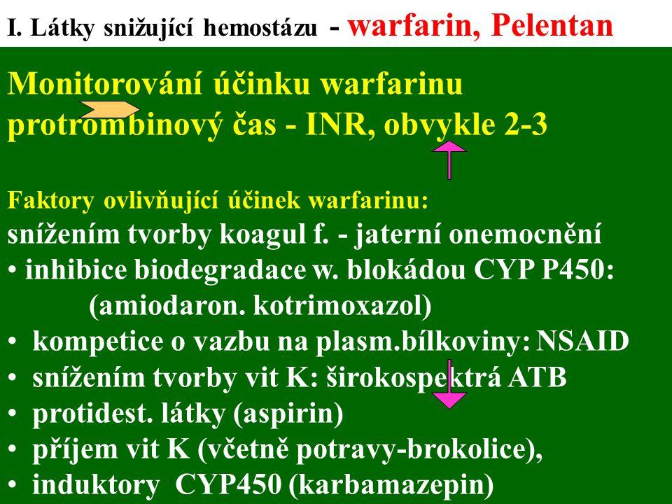 I. Látky snižující hemostázu - warfarin, Pelentan Monitorování účinku warfarinu protrombinový čas - INR, obvykle 2-3 Faktory ovlivňující účinek warfar