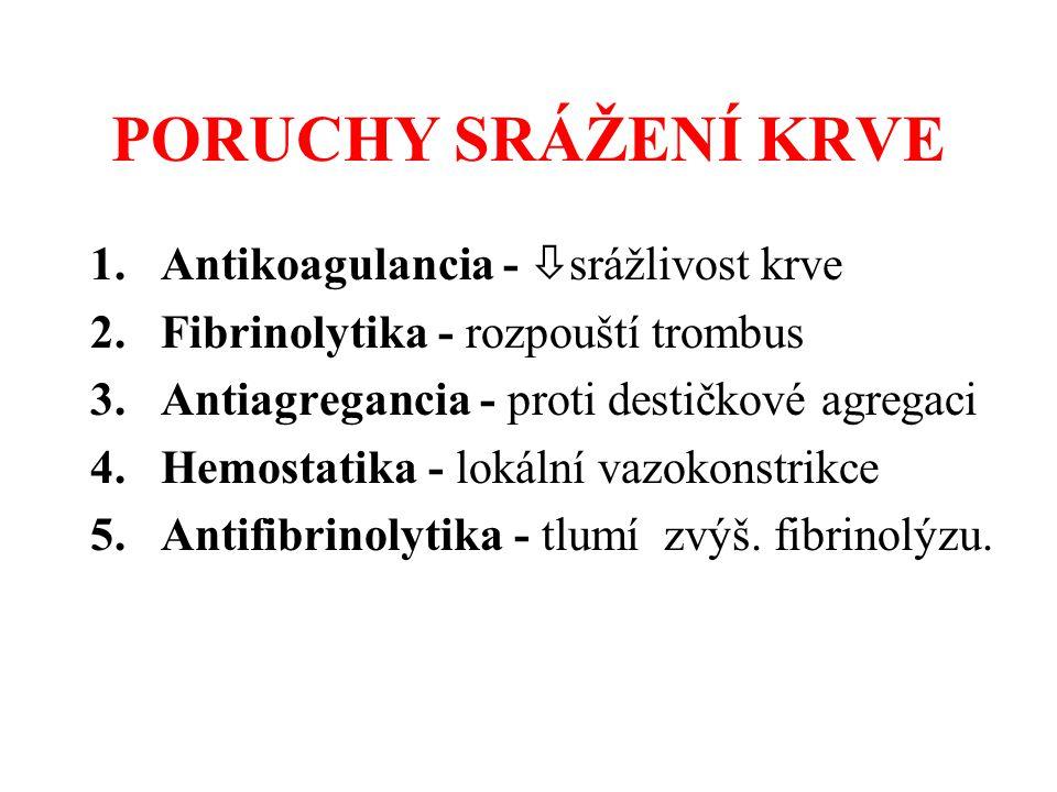 PORUCHY SRÁŽENÍ KRVE 1.Antikoagulancia -  srážlivost krve 2.Fibrinolytika - rozpouští trombus 3.Antiagregancia - proti destičkové agregaci 4.Hemostat