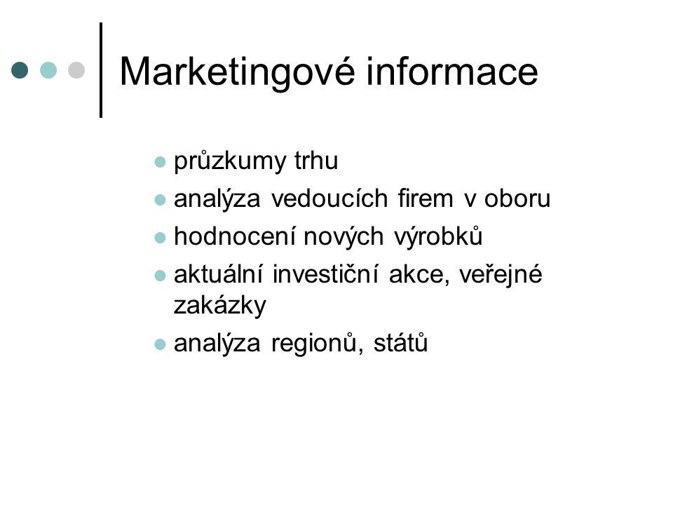 Marketingové informace průzkumy trhu analýza vedoucích firem v oboru hodnocení nových výrobků aktuální investiční akce, veřejné zakázky analýza region