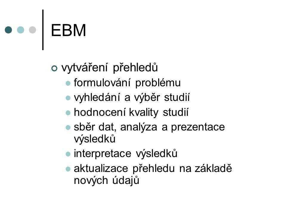 EBM vytváření přehledů formulování problému vyhledání a výběr studií hodnocení kvality studií sběr dat, analýza a prezentace výsledků interpretace výs