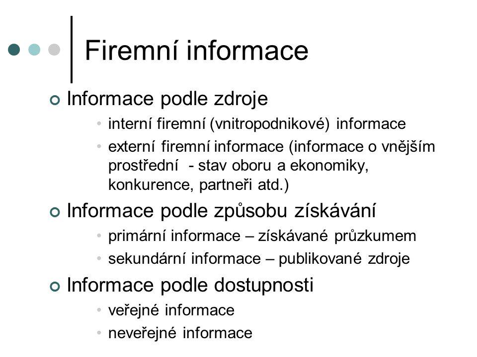 Firemní informace Informace podle zdroje interní firemní (vnitropodnikové) informace externí firemní informace (informace o vnějším prostřední - stav