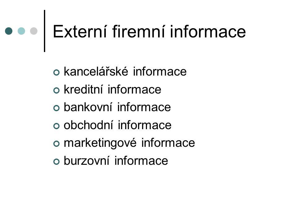 Externí firemní informace kancelářské informace kreditní informace bankovní informace obchodní informace marketingové informace burzovní informace