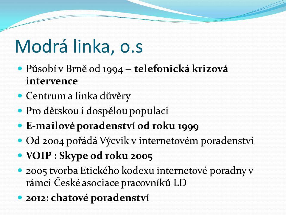 Statistika do roku 2010 Internetové poradenství Modré linky včetně e-mailu a skype