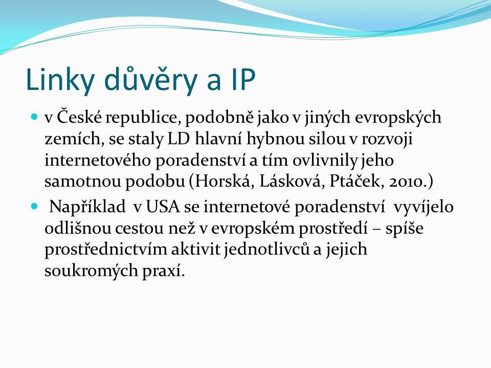"""Historie IP v rámci linek důvěr Antoš (2006) označuje za """"prehistorii tohoto typu poradenství rok 1997, kdy Linka důvěry Ostrava vytvořila svoji webovou stránku, na které nabídla možnost odpovídat na otázky zájemců."""
