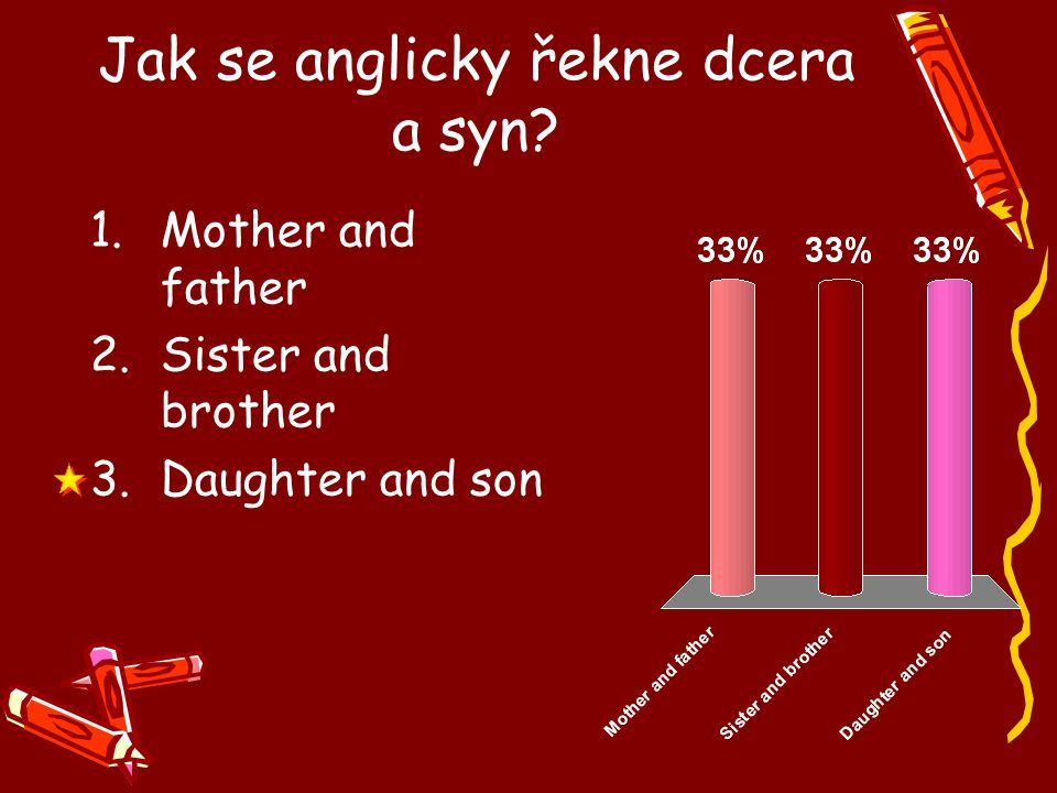 Jak se anglicky řekne dcera a syn? 1.Mother and father 2.Sister and brother 3.Daughter and son