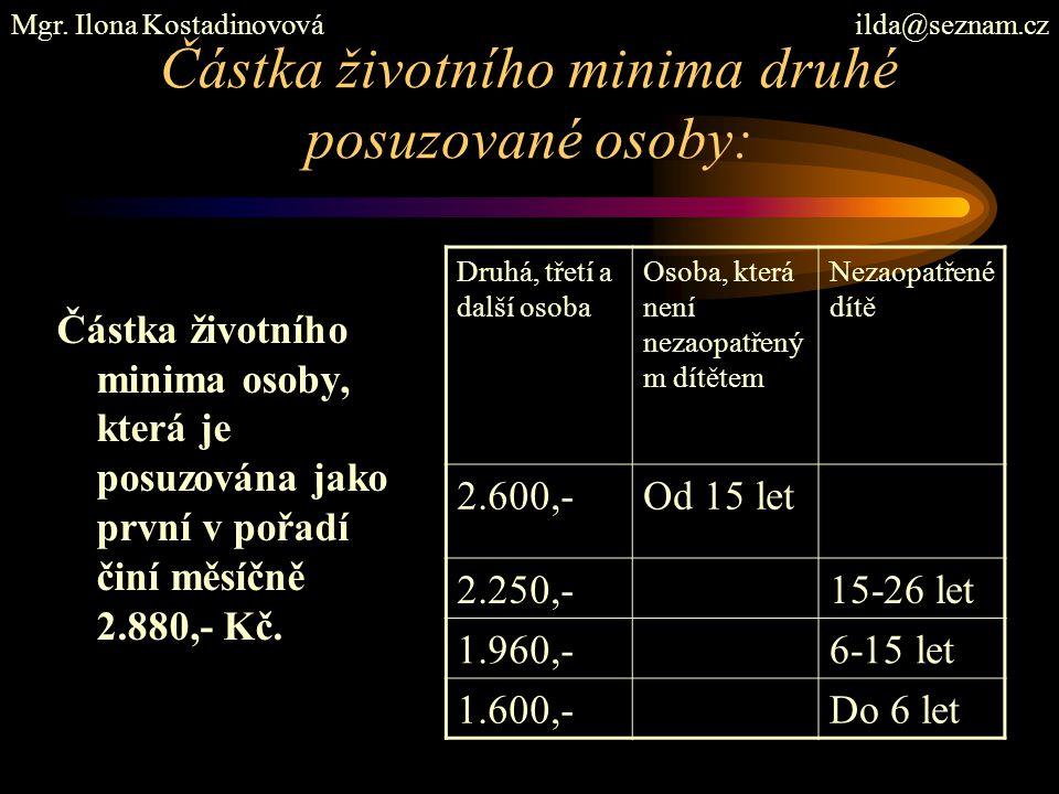 Částka životního minima druhé posuzované osoby: Částka životního minima osoby, která je posuzována jako první v pořadí činí měsíčně 2.880,- Kč. Mgr. I