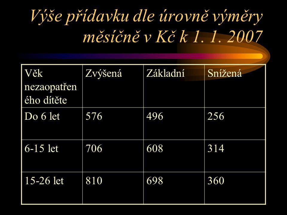 Výše přídavku dle úrovně výměry měsíčně v Kč k 1. 1. 2007 Věk nezaopatřen ého dítěte ZvýšenáZákladníSnížená Do 6 let576496256 6-15 let706608314 15-26