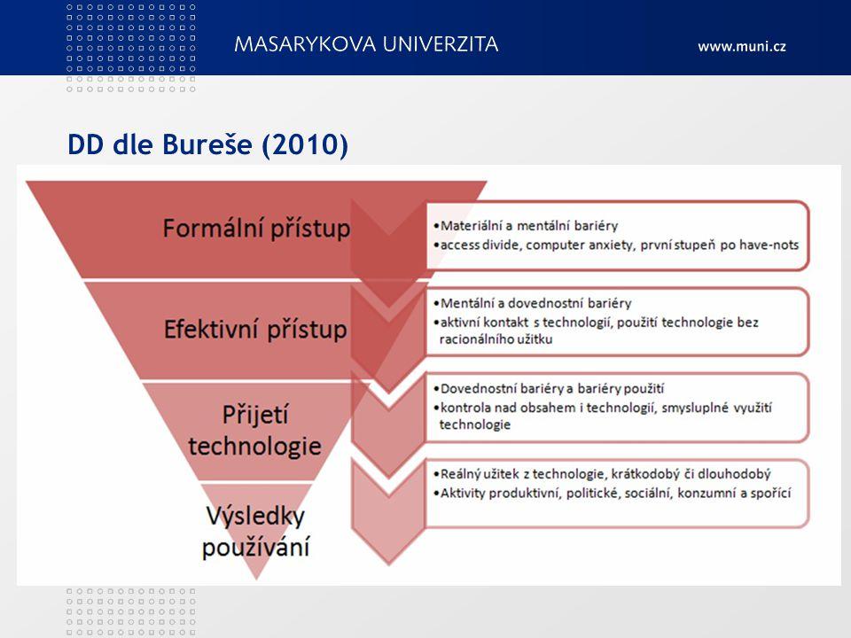DD dle Bureše (2010)