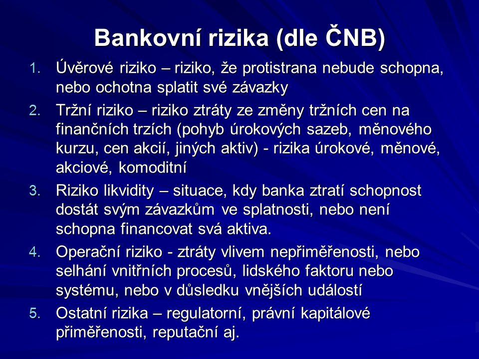 Bankovní rizika (dle ČNB) 1. Úvěrové riziko – riziko, že protistrana nebude schopna, nebo ochotna splatit své závazky 2. Tržní riziko – riziko ztráty