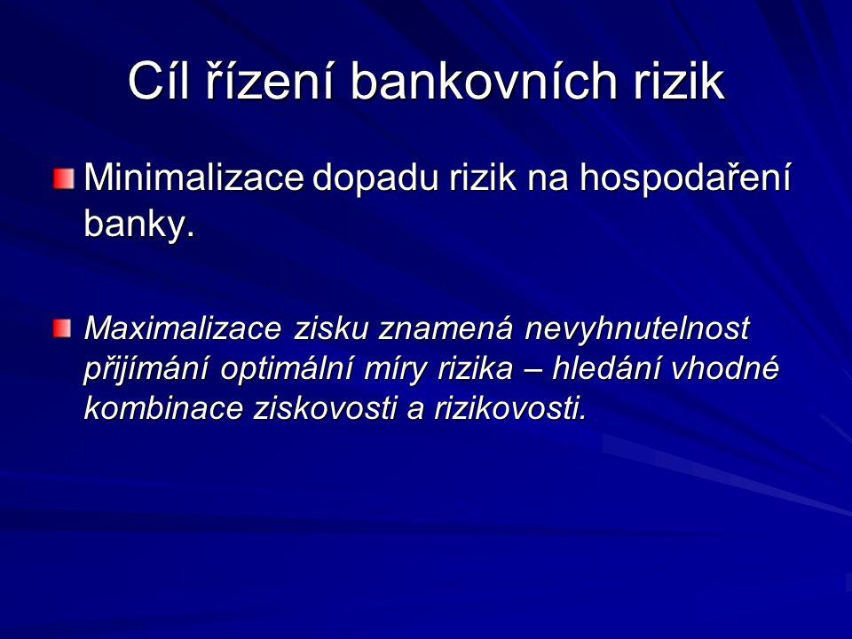 Cíl řízení bankovních rizik Minimalizace dopadu rizik na hospodaření banky. Maximalizace zisku znamená nevyhnutelnost přijímání optimální míry rizika
